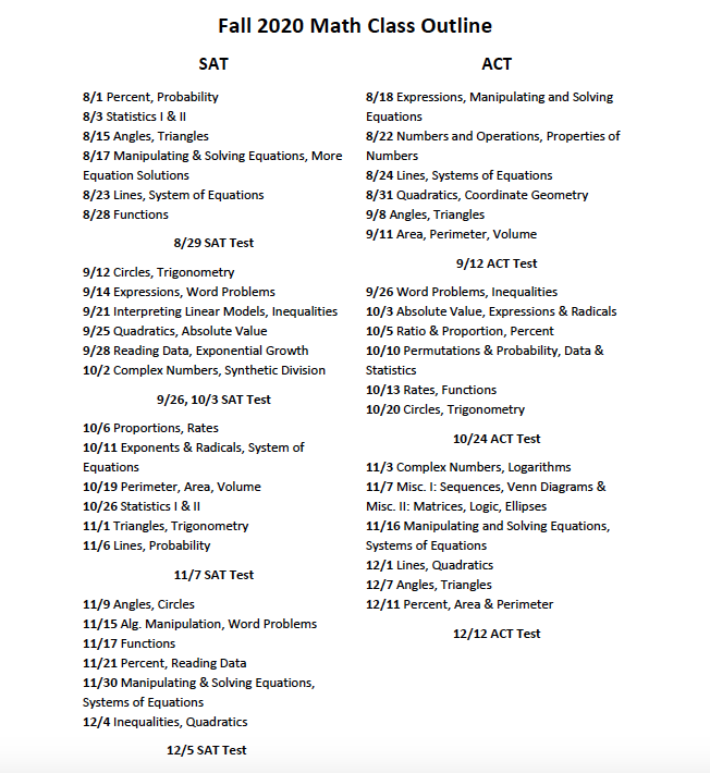 Fall 2020 Math Class Outline