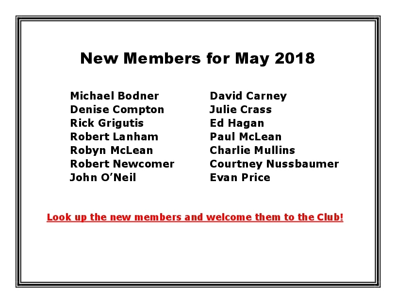 New Members for May 2018