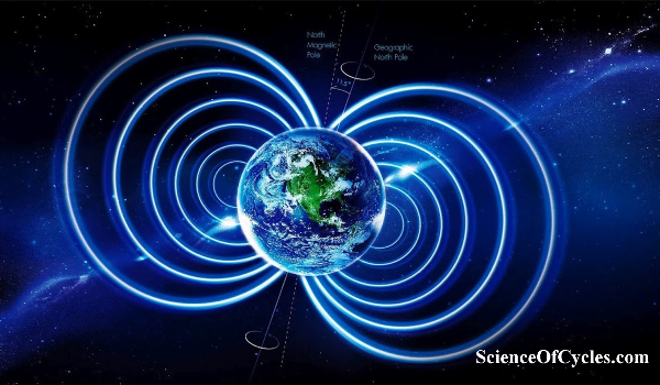 earth magnetic field34 m